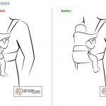 Is Your Baby Carrier Hip Healthy?