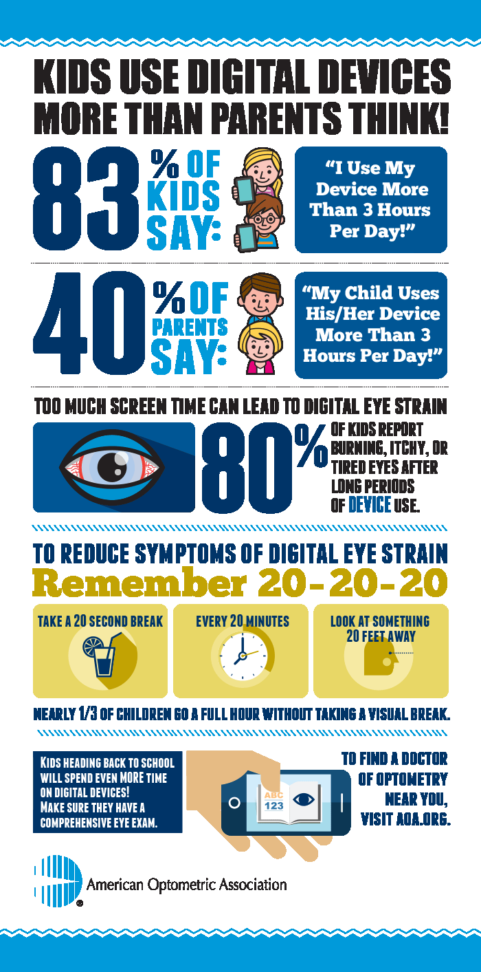 AOA_Digital_Devices_infographic