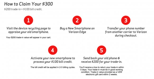 Verizon Offer