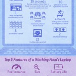What Working Moms Really Want In A Laptop